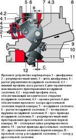 Нива регулировка карбюратора – Регулировка карбюратора на автомобиле ВАЗ «Нива»