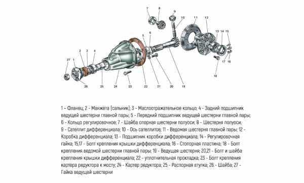 reduktor-zadnego-mosta-vaz-2104-peredatochnoe-chislo_14.jpg