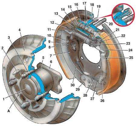 Ваз 2109 не тормозят задние колеса – Ваз 2109 ...
